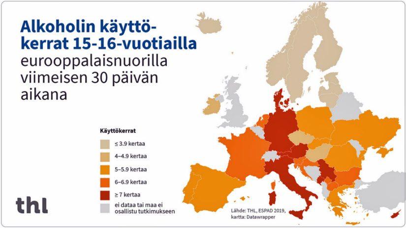 Alkoholin käyttökerrat 15-16-vuotiailla eurooppalaisnuorilla viimeisten 30 päivän aikana.