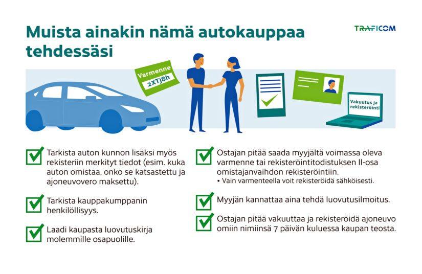 Autokaupan muistilista