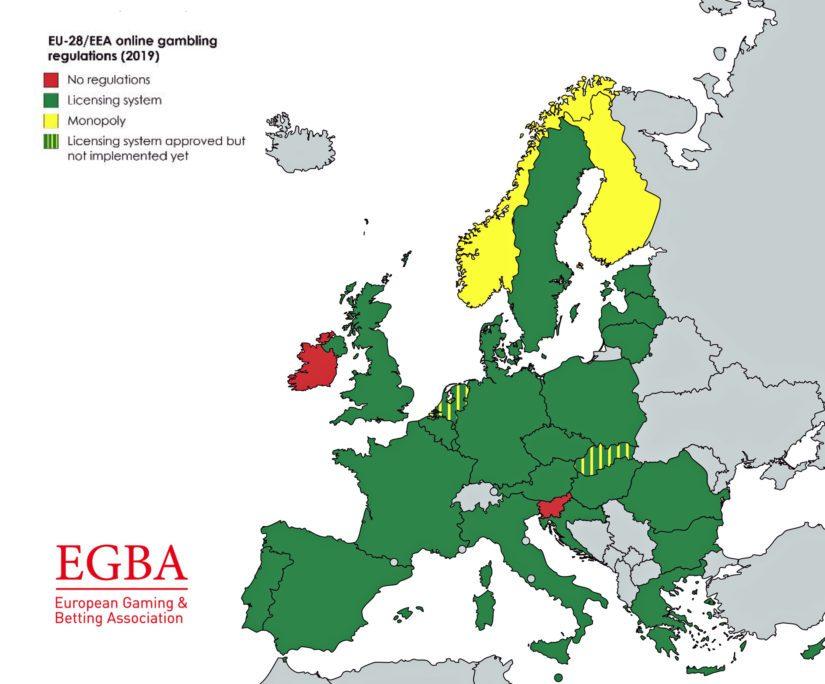 Sloveniassa ja Irlannissa ei ole rahapelaamisessa minkäänlaista sääntelyä, kun taas Slovakia ja Alankomaat ovat siirtymässä lisenssijärjestelmään.
